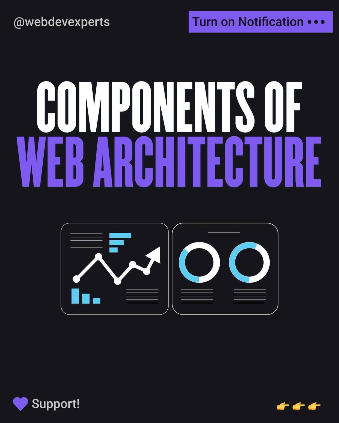 Components of web architecture